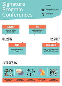 Signature Program Conferences